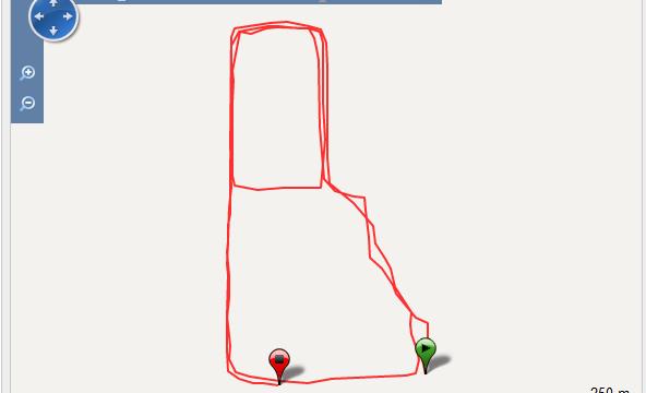 Corriendo en Xian Ruta - China - Vuelta al Mundo
